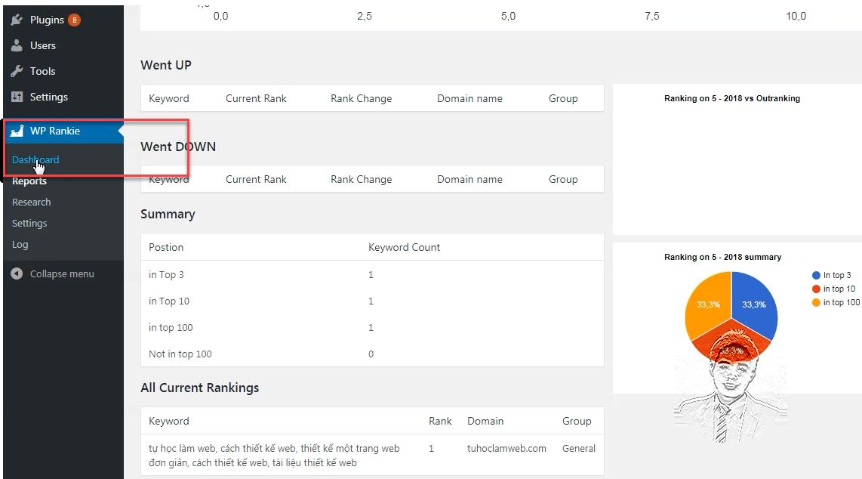 kiem tra vi tri tu khoa - ranking keyword position